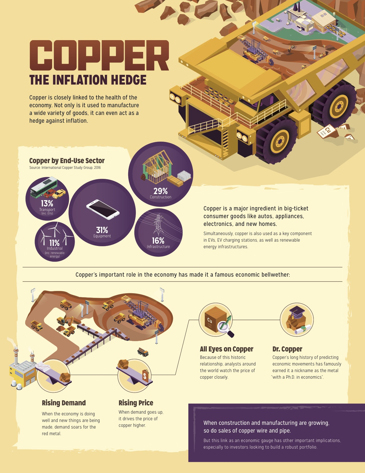 Kutcho Copper Infographic 1